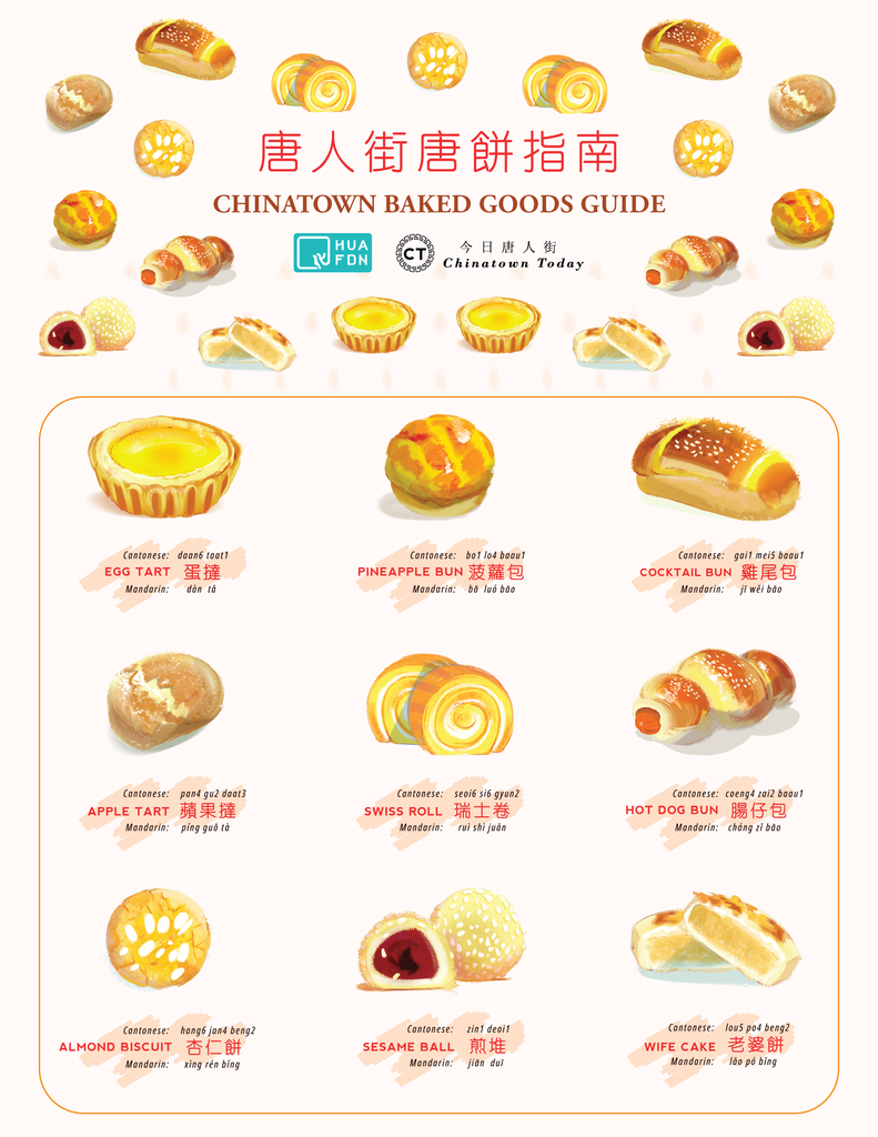 Chinatown Baked Goods Guide - page 1